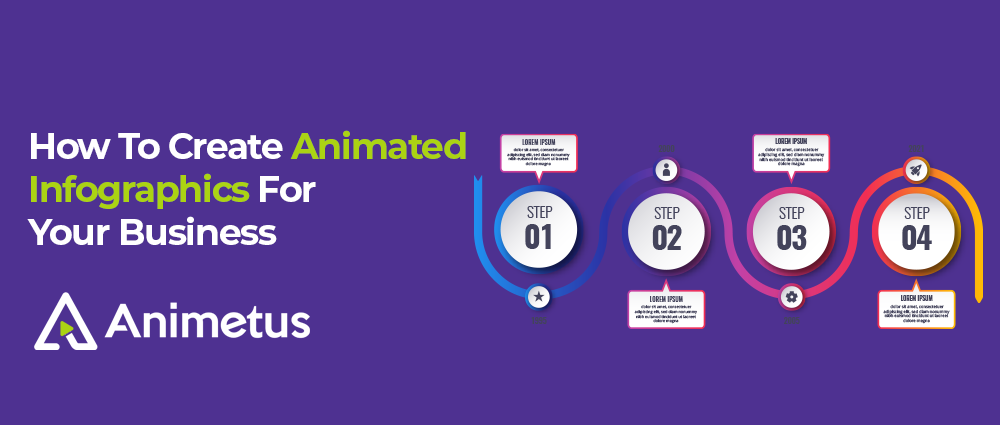 How To Create Animated Infographics For Your Business